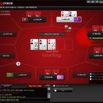 bodog poker anonymous