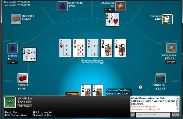 Poker easy win