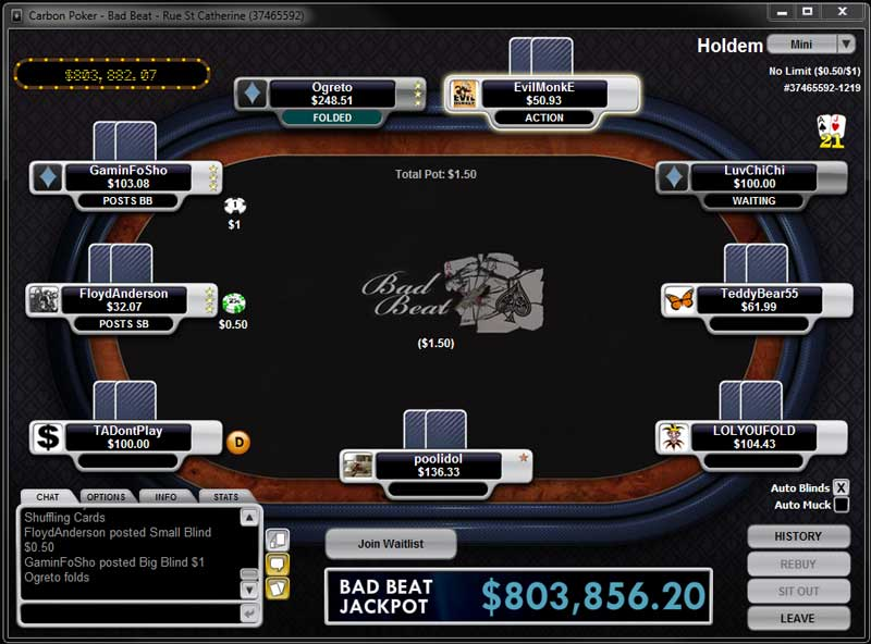 Carbon poker reload bonus
