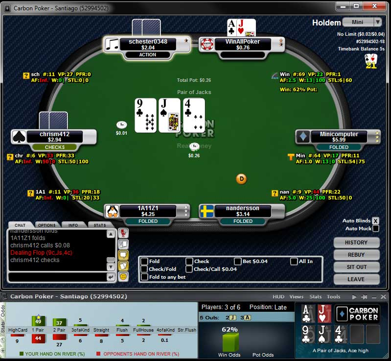 free poker odds calculator software