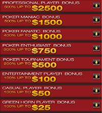 hollywoodpoker bonus code list