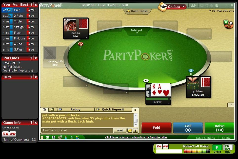 starting hand ranking poker
