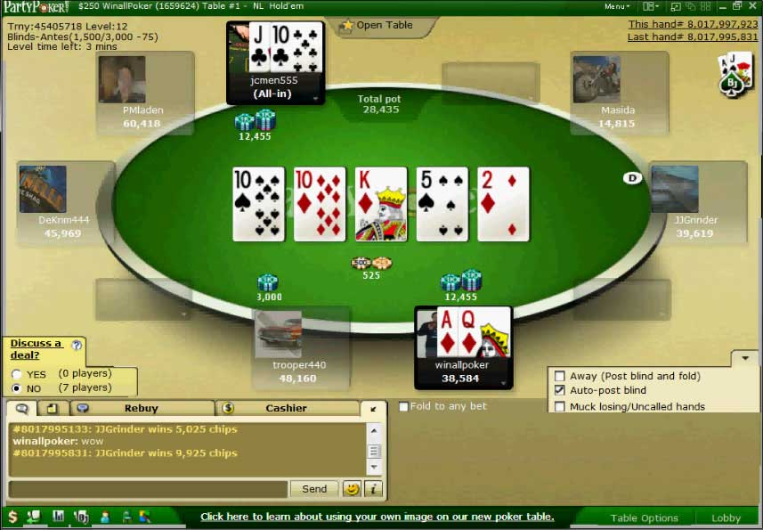 Top Poker Room Reviews
