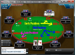 poker-table-position