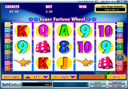Party Casino Jackpot Slot Spel PartyCasino