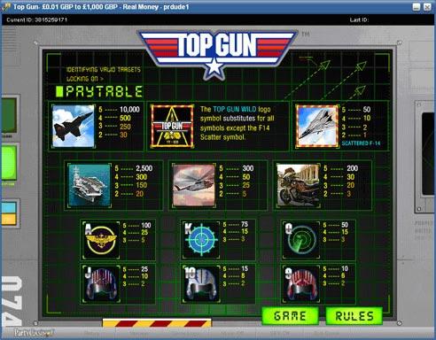 partycasino top gun