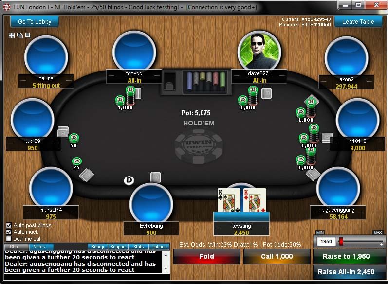 Uwin poker review