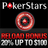 WCOOP 2012 PokerStars Reload Bonus